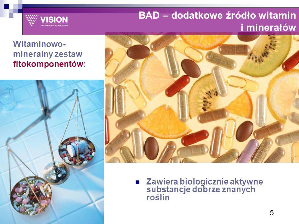 Zawiera biologicznie aktywne substancje dobrze znanych roślin Witaminowo- mineralny zestaw fitokomponentów: 5 BAD – dodatkowe źródło witamin i minerałów