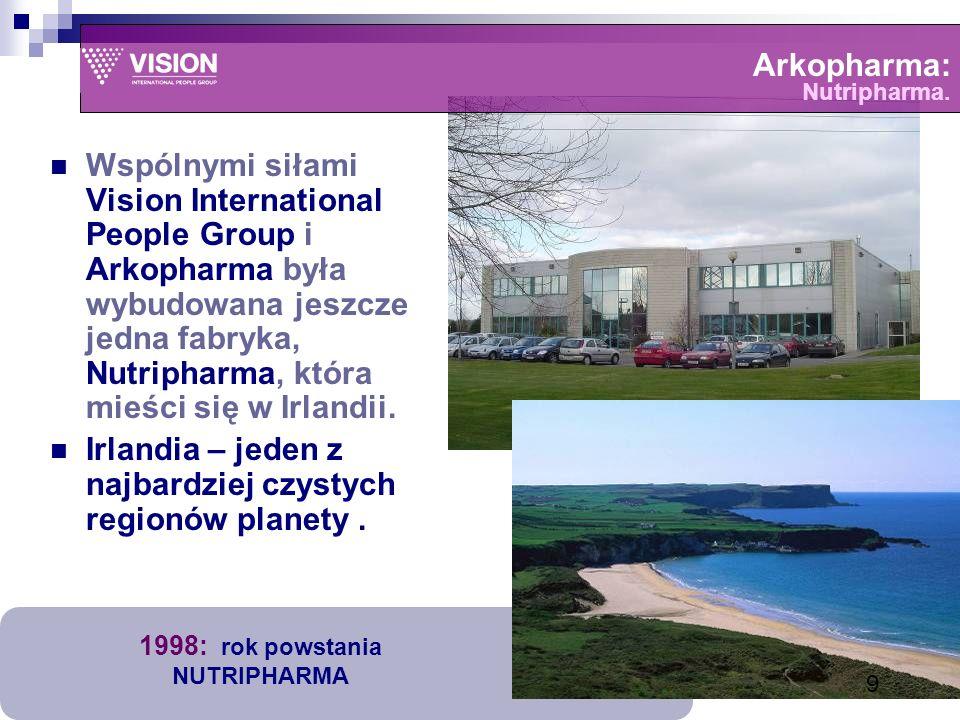 Wspólnymi siłami Vision International People Group i Arkopharma była wybudowana jeszcze jedna fabryka, Nutripharma, która mieści się w Irlandii.