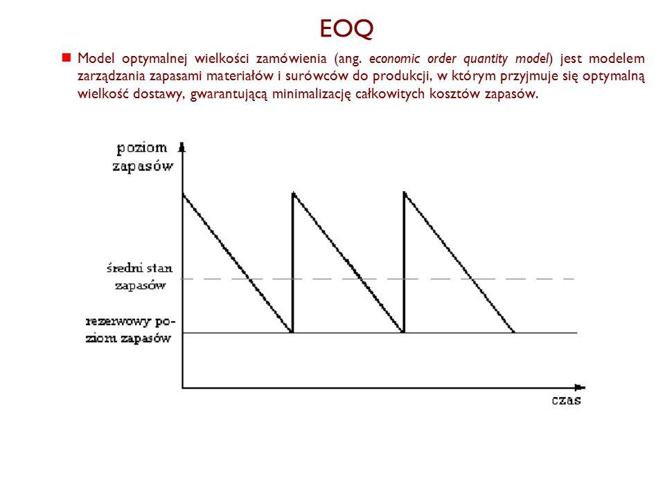 EOQ Model optymalnej wielkości zamówienia (ang.