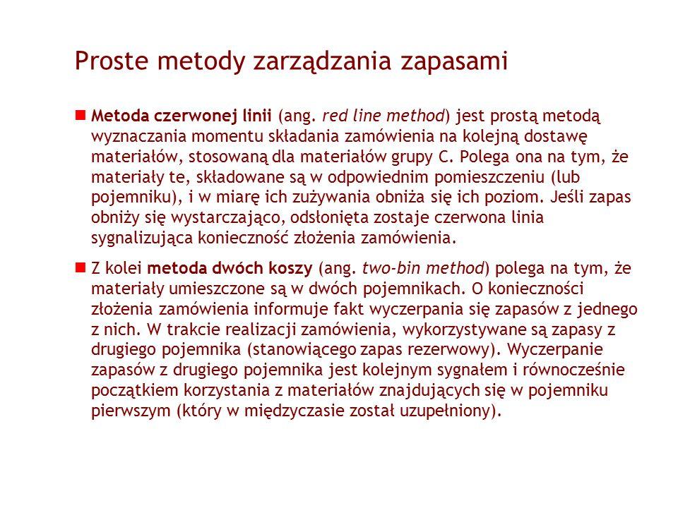 Proste metody zarządzania zapasami Metoda czerwonej linii (ang.