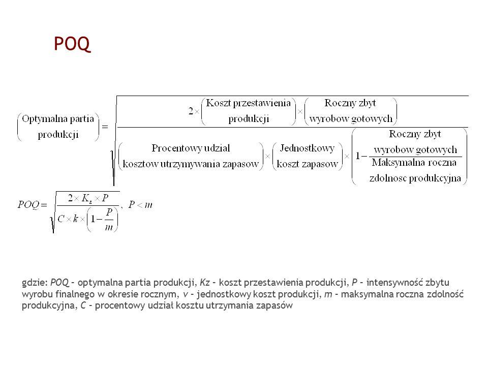 POQ gdzie: POQ – optymalna partia produkcji, Kz – koszt przestawienia produkcji, P – intensywność zbytu wyrobu finalnego w okresie rocznym, v – jednostkowy koszt produkcji, m – maksymalna roczna zdolność produkcyjna, C – procentowy udział kosztu utrzymania zapasów