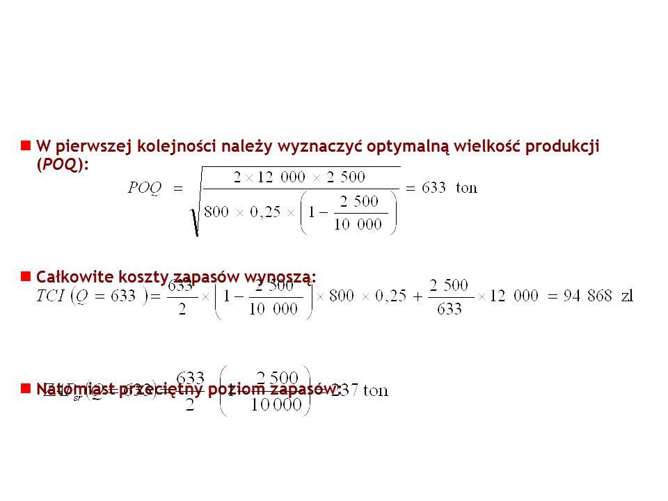 W pierwszej kolejności należy wyznaczyć optymalną wielkość produkcji (POQ): Całkowite koszty zapasów wynoszą: Natomiast przeciętny poziom zapasów: czyli wyrażając to w złotych: ZAP(Q = 633) = 237  800 = 189 600 zł