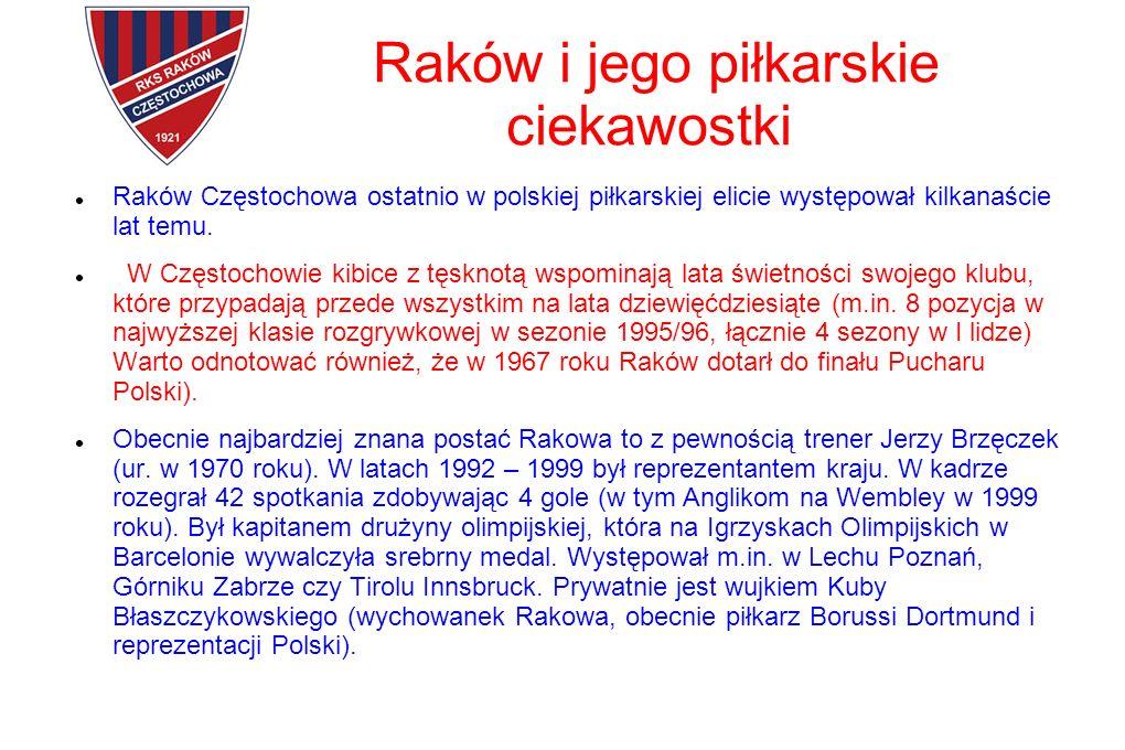 Raków i jego piłkarskie ciekawostki Raków Częstochowa ostatnio w polskiej piłkarskiej elicie występował kilkanaście lat temu.