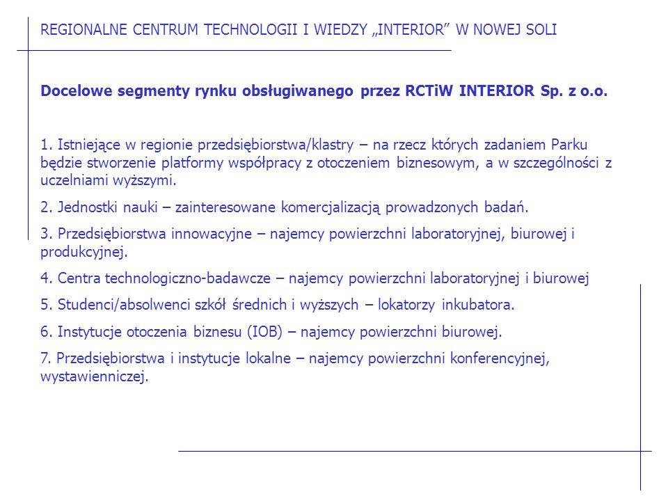 """REGIONALNE CENTRUM TECHNOLOGII I WIEDZY """"INTERIOR W NOWEJ SOLI Docelowe segmenty rynku obsługiwanego przez RCTiW INTERIOR Sp."""