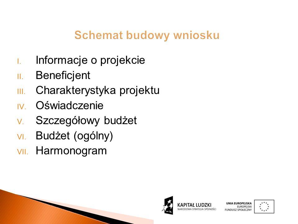 I. Informacje o projekcie II. Beneficjent III. Charakterystyka projektu IV.
