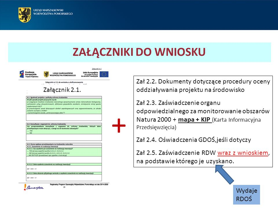 Zał 2.2. Dokumenty dotyczące procedury oceny oddziaływania projektu na środowisko Zał 2.3.
