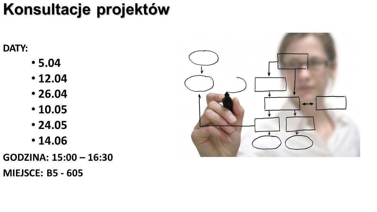 Konsultacje projektów DATY: 5.04 12.04 26.04 10.05 24.05 14.06 GODZINA: 15:00 – 16:30 MIEJSCE: B5 - 605