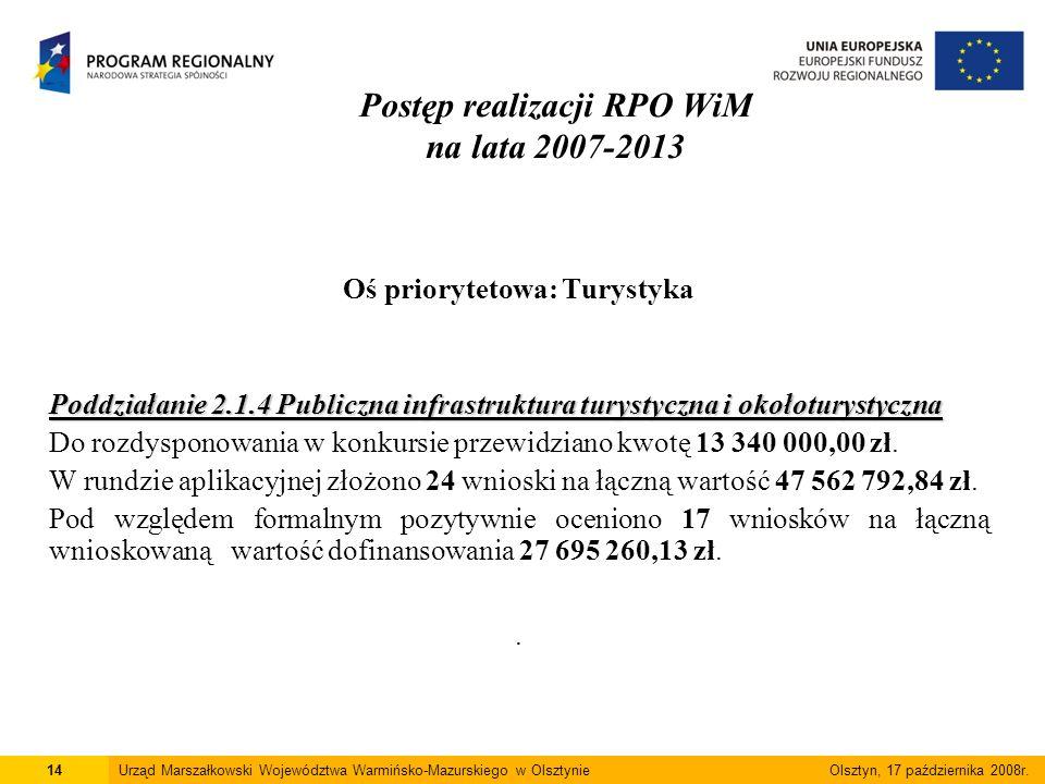 Postęp realizacji RPO WiM na lata 2007-2013 Oś priorytetowa: Turystyka Poddziałanie 2.1.4 Publiczna infrastruktura turystyczna i okołoturystyczna Do rozdysponowania w konkursie przewidziano kwotę 13 340 000,00 zł.