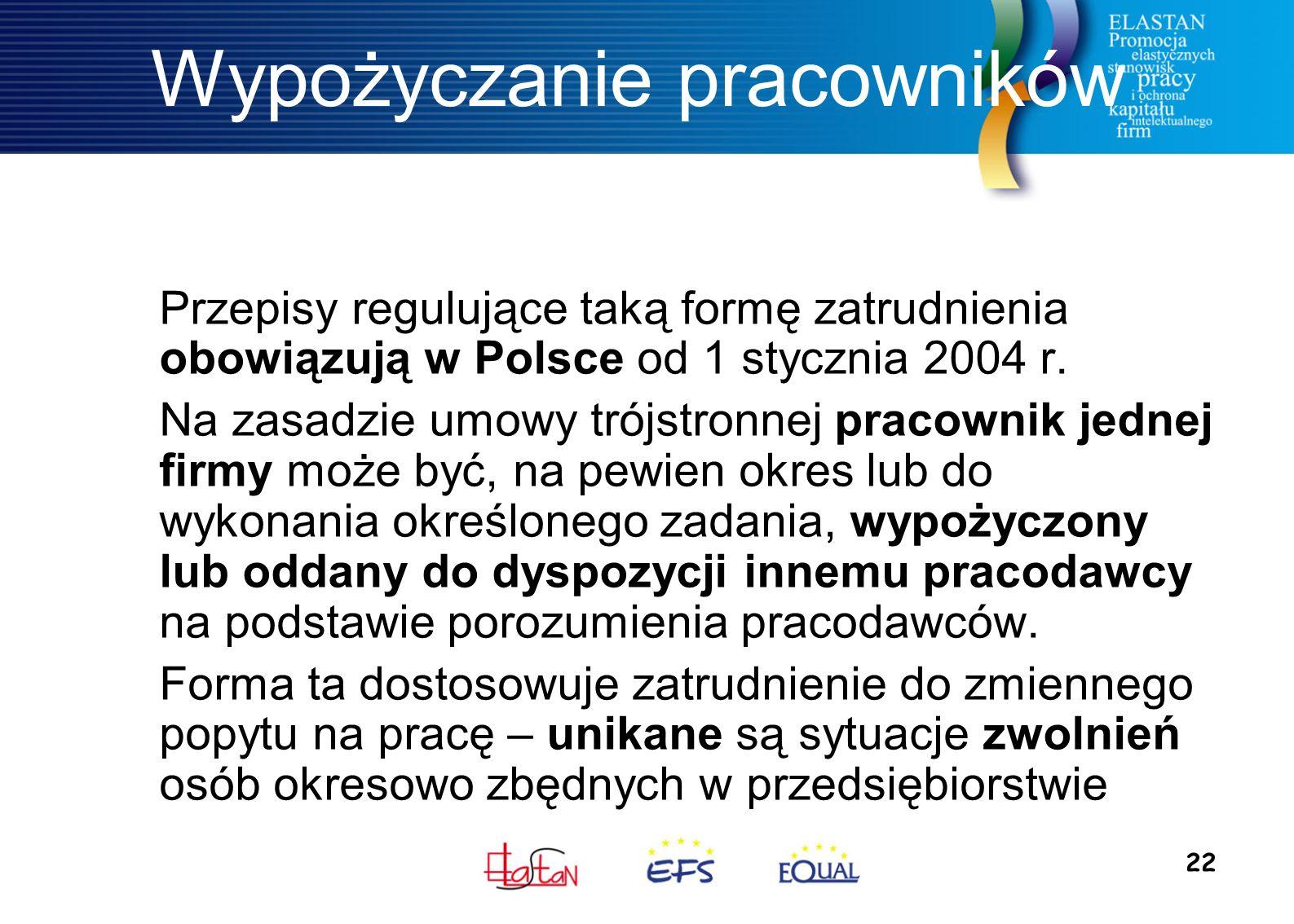 22 Wypożyczanie pracowników Przepisy regulujące taką formę zatrudnienia obowiązują w Polsce od 1 stycznia 2004 r.
