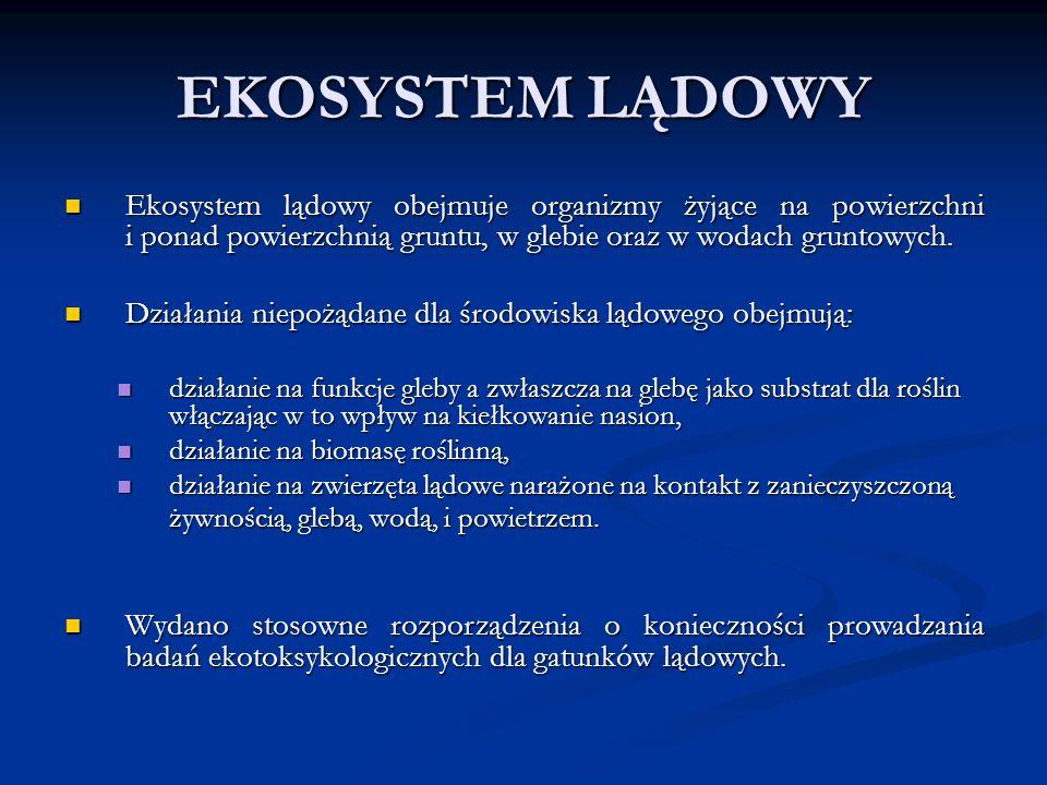 EKOSYSTEM LĄDOWY Ekosystem lądowy obejmuje organizmy żyjące na powierzchni i ponad powierzchnią gruntu, w glebie oraz w wodach gruntowych.