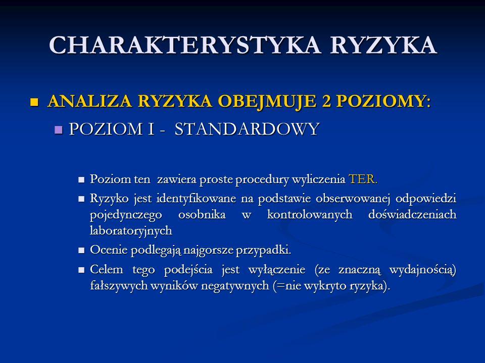 CHARAKTERYSTYKA RYZYKA ANALIZA RYZYKA OBEJMUJE 2 POZIOMY : ANALIZA RYZYKA OBEJMUJE 2 POZIOMY : POZIOM I - STANDARDOWY POZIOM I - STANDARDOWY Poziom ten zawiera proste procedury wyliczenia TER.