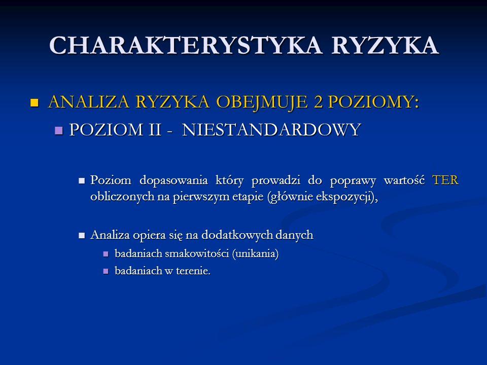 CHARAKTERYSTYKA RYZYKA ANALIZA RYZYKA OBEJMUJE 2 POZIOMY : ANALIZA RYZYKA OBEJMUJE 2 POZIOMY : POZIOM II - NIESTANDARDOWY POZIOM II - NIESTANDARDOWY P