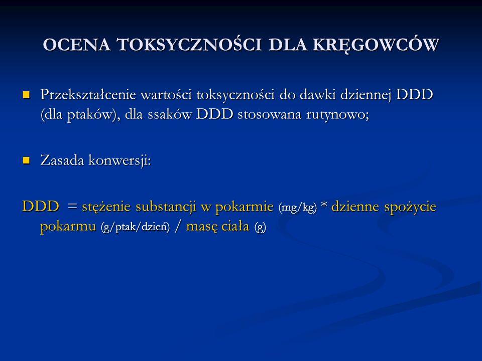 OCENA TOKSYCZNOŚCI DLA KRĘGOWCÓW Przekształcenie wartości toksyczności do dawki dziennej DDD (dla ptaków), dla ssaków DDD stosowana rutynowo; Przekształcenie wartości toksyczności do dawki dziennej DDD (dla ptaków), dla ssaków DDD stosowana rutynowo; Zasada konwersji: Zasada konwersji: DDD = stężenie substancji w pokarmie (mg/kg) * dzienne spożycie pokarmu (g/ptak/dzień) / masę ciała (g)