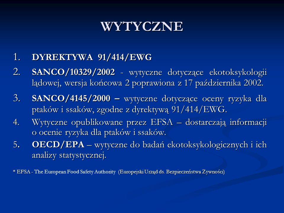 WYTYCZNE 1. DYREKTYWA 91/414/EWG 2. SANCO/10329/2002 - wytyczne dotyczące ekotoksykologii lądowej, wersja końcowa 2 poprawiona z 17 października 2002.