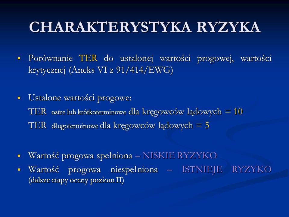 CHARAKTERYSTYKA RYZYKA  Porównanie TER do ustalonej wartości progowej, wartości krytycznej (Aneks VI z 91/414/EWG)  Ustalone wartości progowe: TER ostre lub krótkoterminowe dla kręgowców lądowych = 10 TER długoterminowe dla kręgowców lądowych = 5  Wartość progowa spełniona – NISKIE RYZYKO  Wartość progowa niespełniona – ISTNIEJE RYZYKO (dalsze etapy oceny poziom II)
