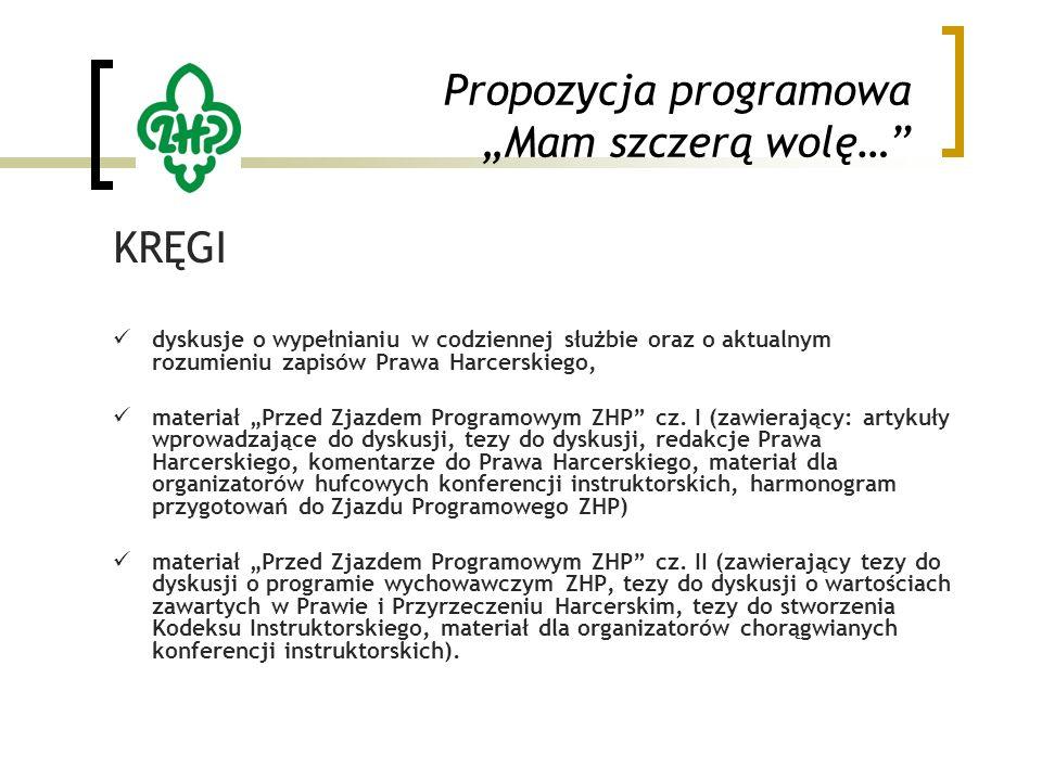 """Propozycja programowa """"Mam szczerą wolę… KRĘGI dyskusje o wypełnianiu w codziennej służbie oraz o aktualnym rozumieniu zapisów Prawa Harcerskiego, materiał """"Przed Zjazdem Programowym ZHP cz."""