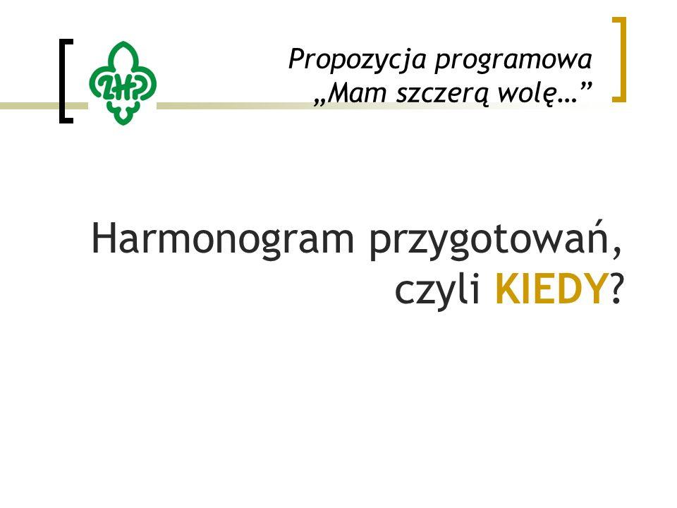 """Propozycja programowa """"Mam szczerą wolę… Harmonogram przygotowań, czyli KIEDY"""