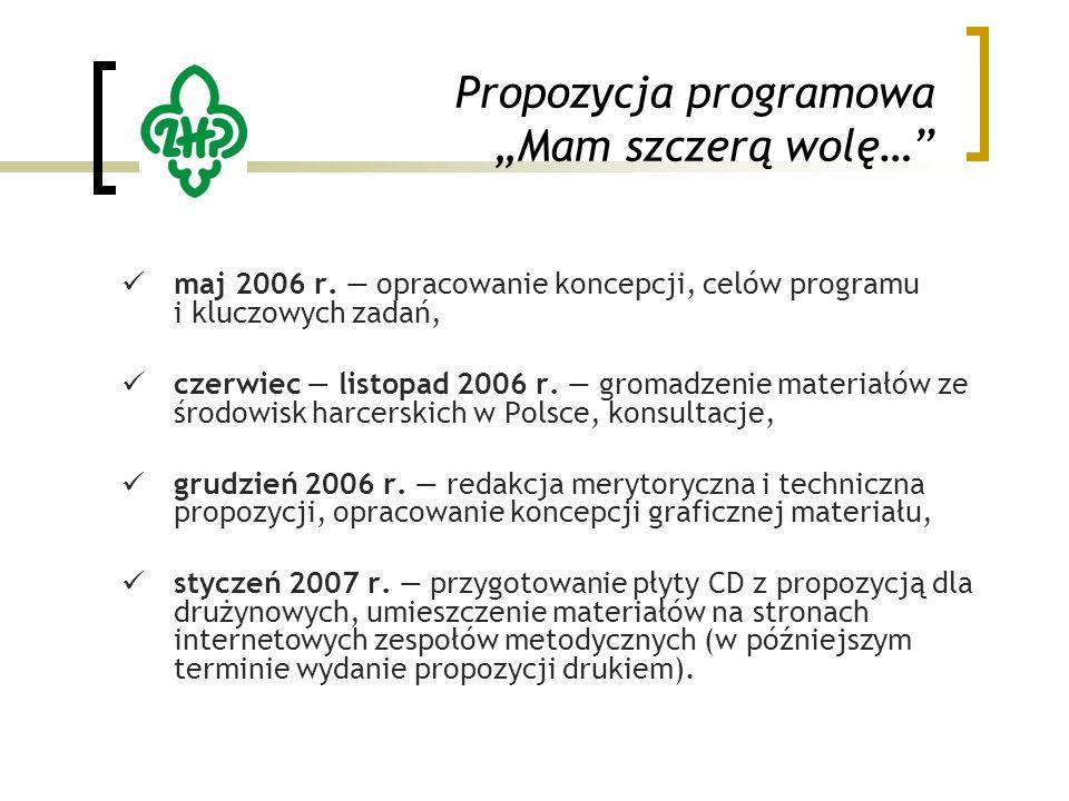 """Propozycja programowa """"Mam szczerą wolę…"""" maj 2006 r. — opracowanie koncepcji, celów programu i kluczowych zadań, czerwiec — listopad 2006 r. — gromad"""