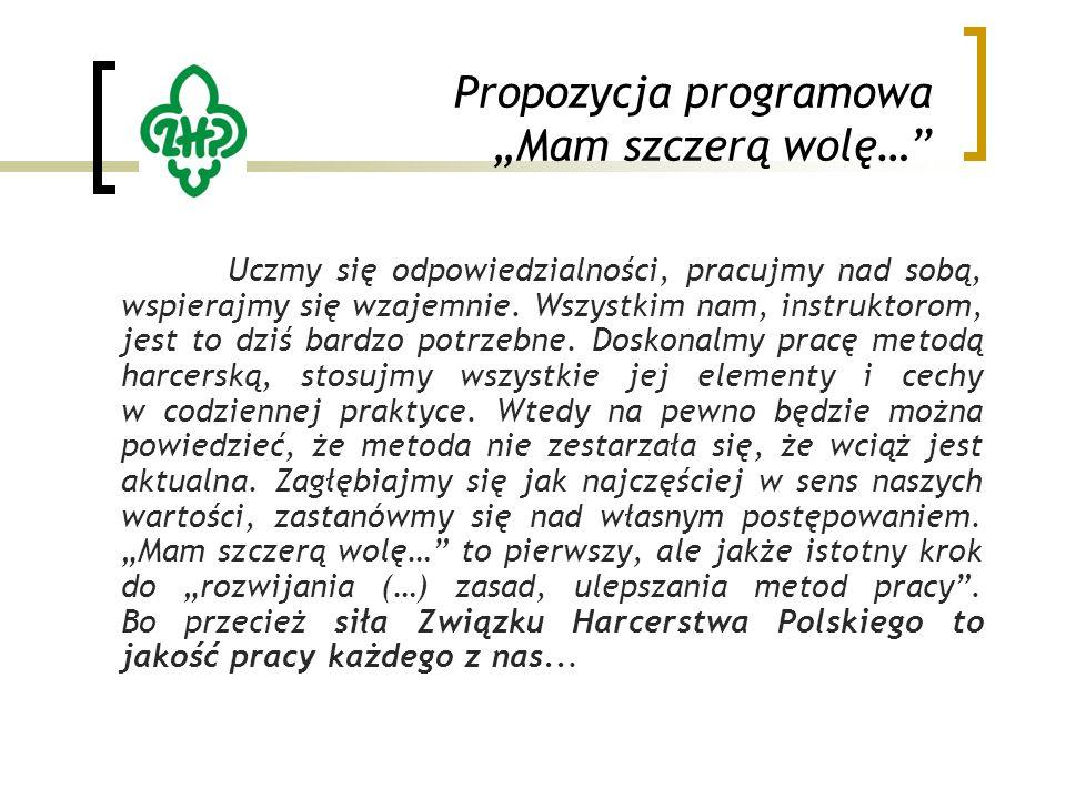 """Propozycja programowa """"Mam szczerą wolę… Uczmy się odpowiedzialności, pracujmy nad sobą, wspierajmy się wzajemnie."""