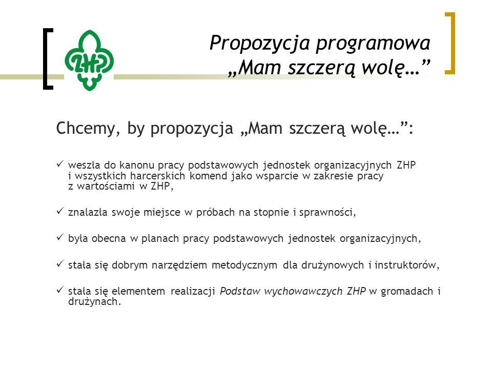 """Propozycja programowa """"Mam szczerą wolę…"""" Chcemy, by propozycja """"Mam szczerą wolę…"""": weszła do kanonu pracy podstawowych jednostek organizacyjnych ZHP"""