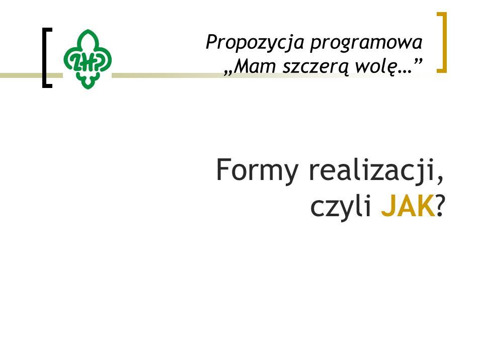 """Propozycja programowa """"Mam szczerą wolę… Formy realizacji, czyli JAK"""