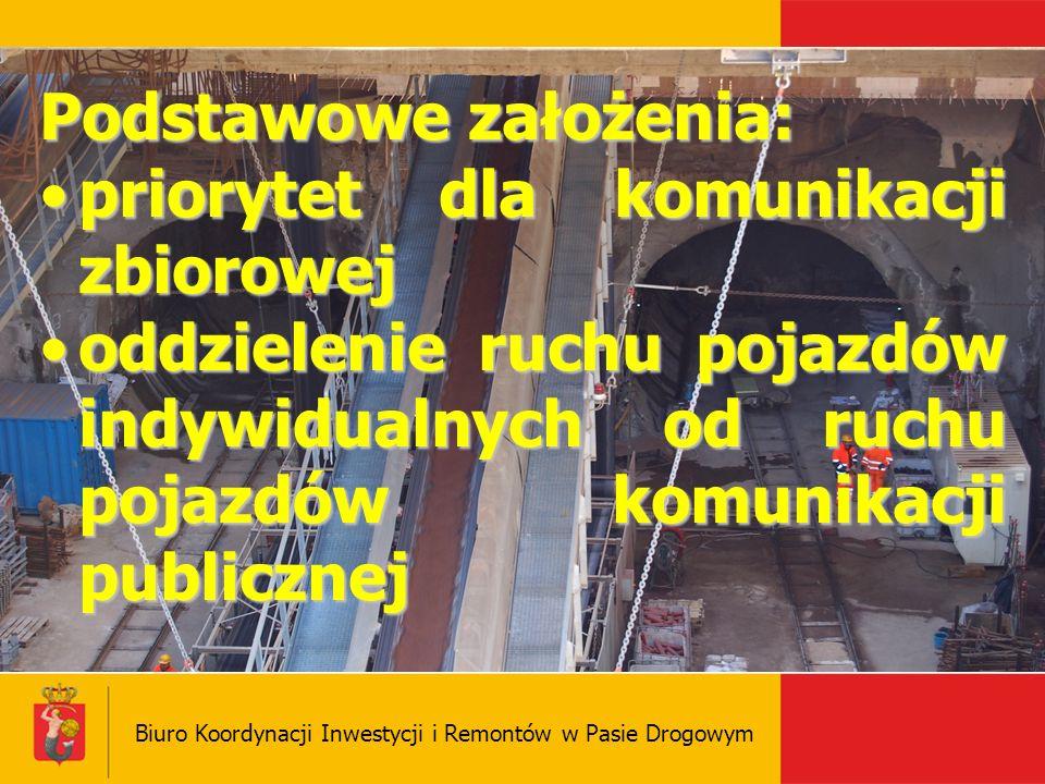 Biuro Koordynacji Inwestycji i Remontów w Pasie Drogowym Podstawowe założenia: priorytet dla komunikacji zbiorowejpriorytet dla komunikacji zbiorowej