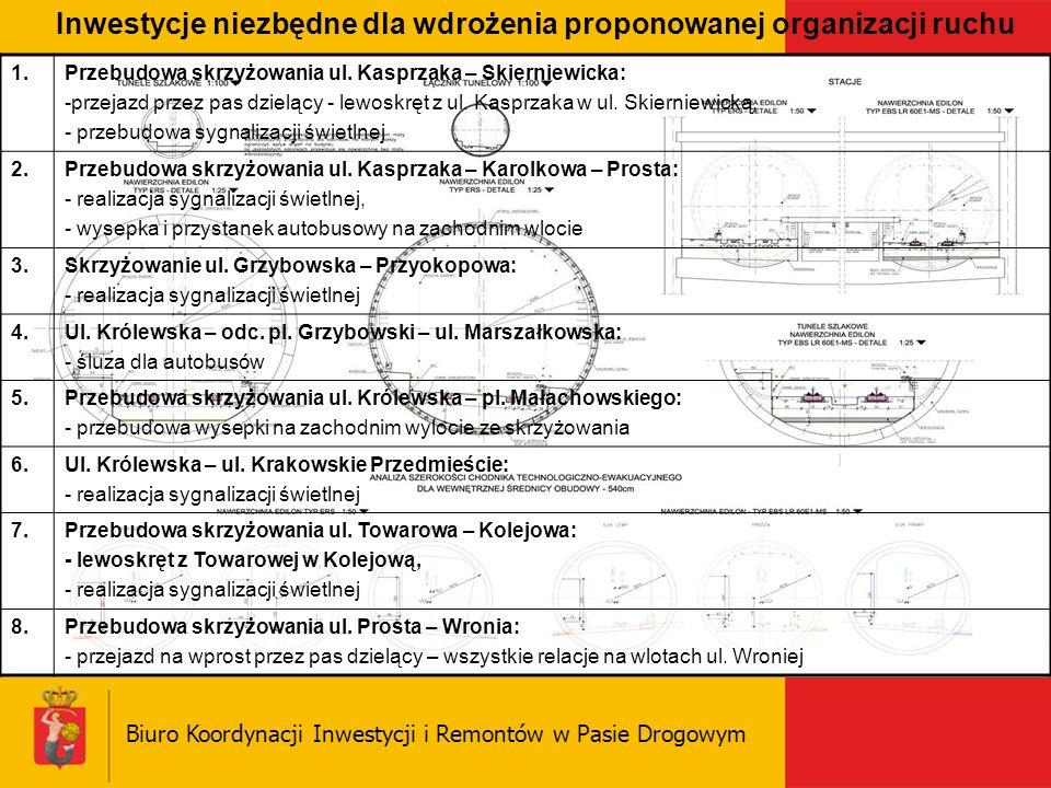 Biuro Koordynacji Inwestycji i Remontów w Pasie Drogowym Inwestycje niezbędne dla wdrożenia proponowanej organizacji ruchu 9.Przebudowa skrzyżowania ul.