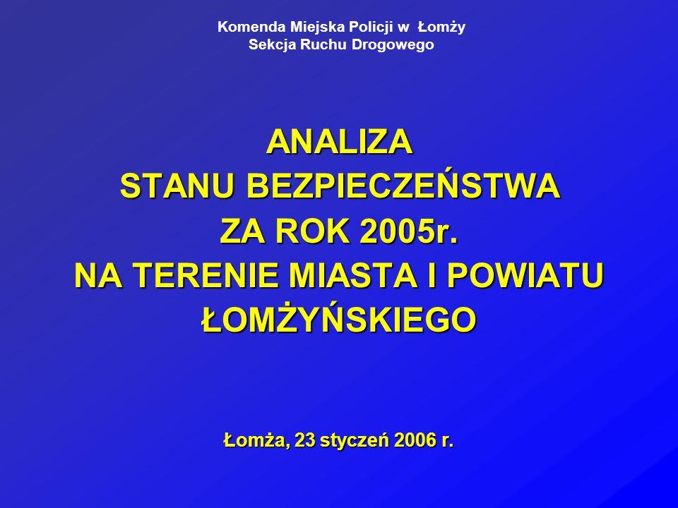 Komenda Miejska Policji w Łomży Sekcja Ruchu DrogowegoANALIZA STANU BEZPIECZEŃSTWA ZA ROK 2005r.