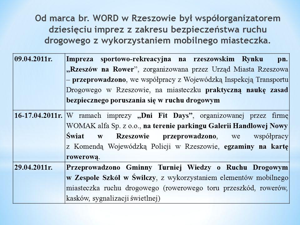 Od marca br. WORD w Rzeszowie był współorganizatorem dziesięciu imprez z zakresu bezpieczeństwa ruchu drogowego z wykorzystaniem mobilnego miasteczka.