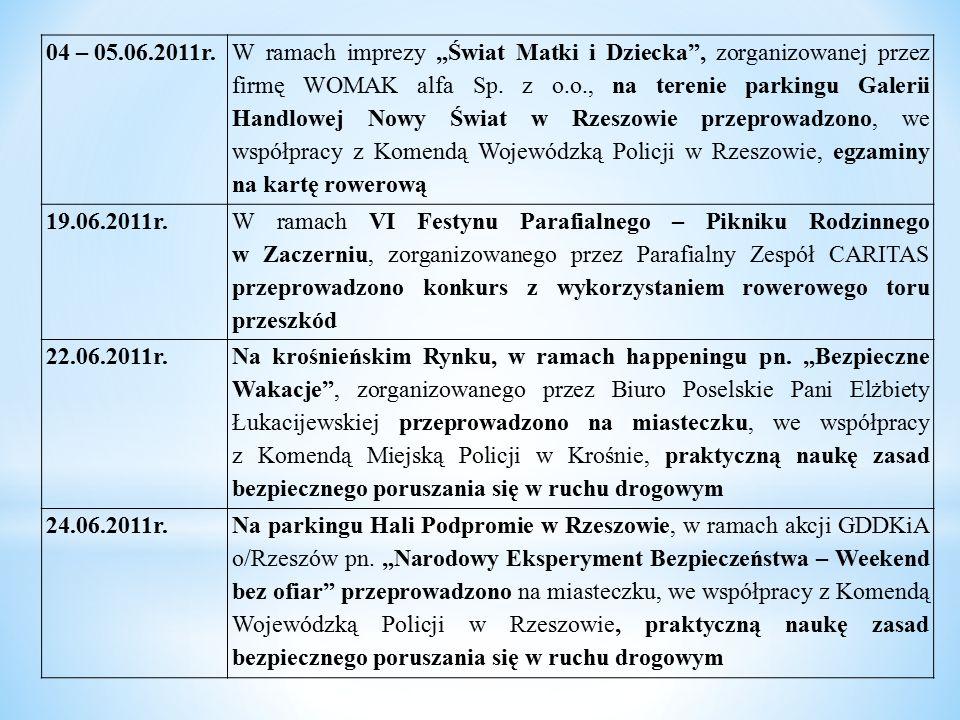 24.06.2011r.Na rzeszowskim Rynku, w ramach happeningu pn.
