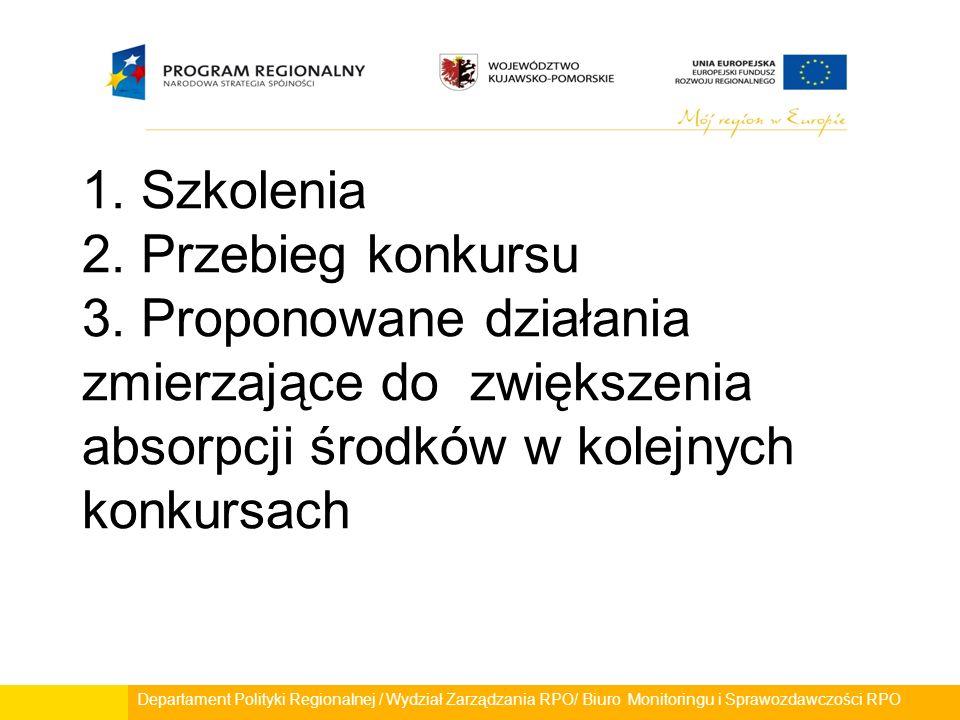 Departament Polityki Regionalnej/ Wydział Zarządzania RPO/ Biuro Monitoringu i Sprawozdawczości RPO Dziękuję za uwagę