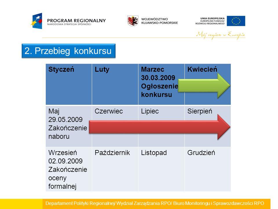 Departament Polityki Regionalnej/ Wydział Zarządzania RPO/ Biuro Monitoringu i Sprawozdawczości RPO 2.