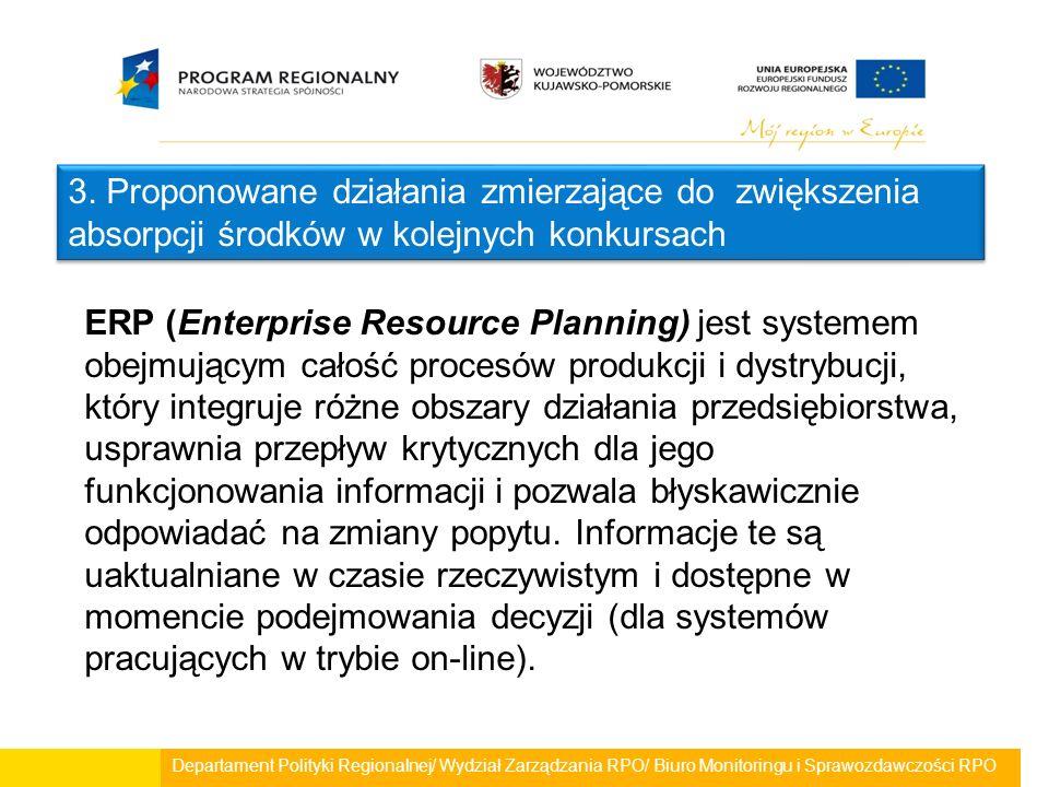 Departament Polityki Regionalnej/ Wydział Zarządzania RPO/ Biuro Monitoringu i Sprawozdawczości RPO 3. Proponowane działania zmierzające do zwiększeni