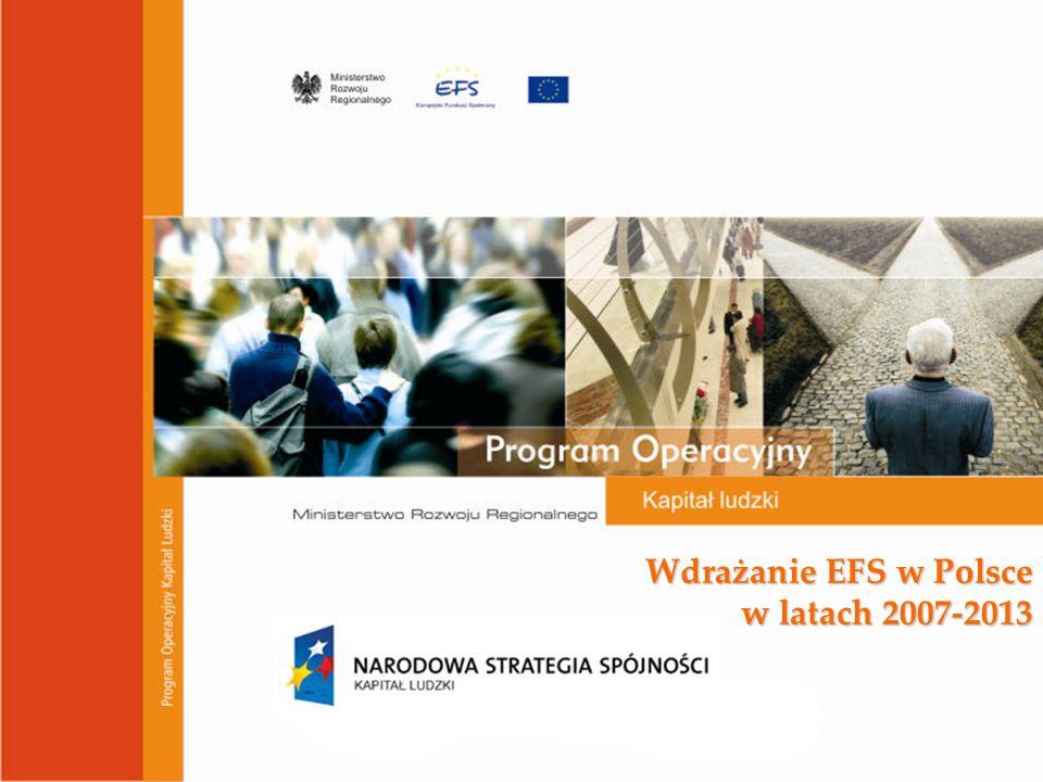 Całość wsparcia EFS w Polsce na lata 2007 - 2013 Podział środków finansowych w ramach PO KL: Alokacja finansowa Programu wynosi - 11 420 207 059 EUR środki EFS stanowią 85% tj.