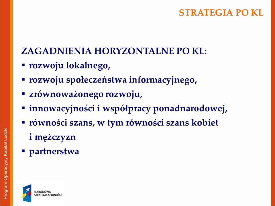 STRATEGIA PO KL ZAGADNIENIA HORYZONTALNE PO KL:  rozwoju lokalnego,  rozwoju społeczeństwa informacyjnego,  zrównoważonego rozwoju,  innowacyjnośc