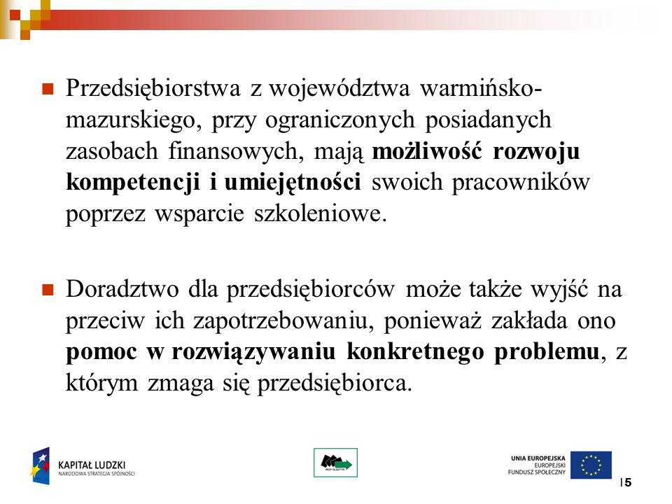 15 Przedsiębiorstwa z województwa warmińsko- mazurskiego, przy ograniczonych posiadanych zasobach finansowych, mają możliwość rozwoju kompetencji i umiejętności swoich pracowników poprzez wsparcie szkoleniowe.