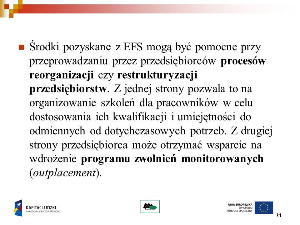 21 Środki pozyskane z EFS mogą być pomocne przy przeprowadzaniu przez przedsiębiorców procesów reorganizacji czy restrukturyzacji przedsiębiorstw.