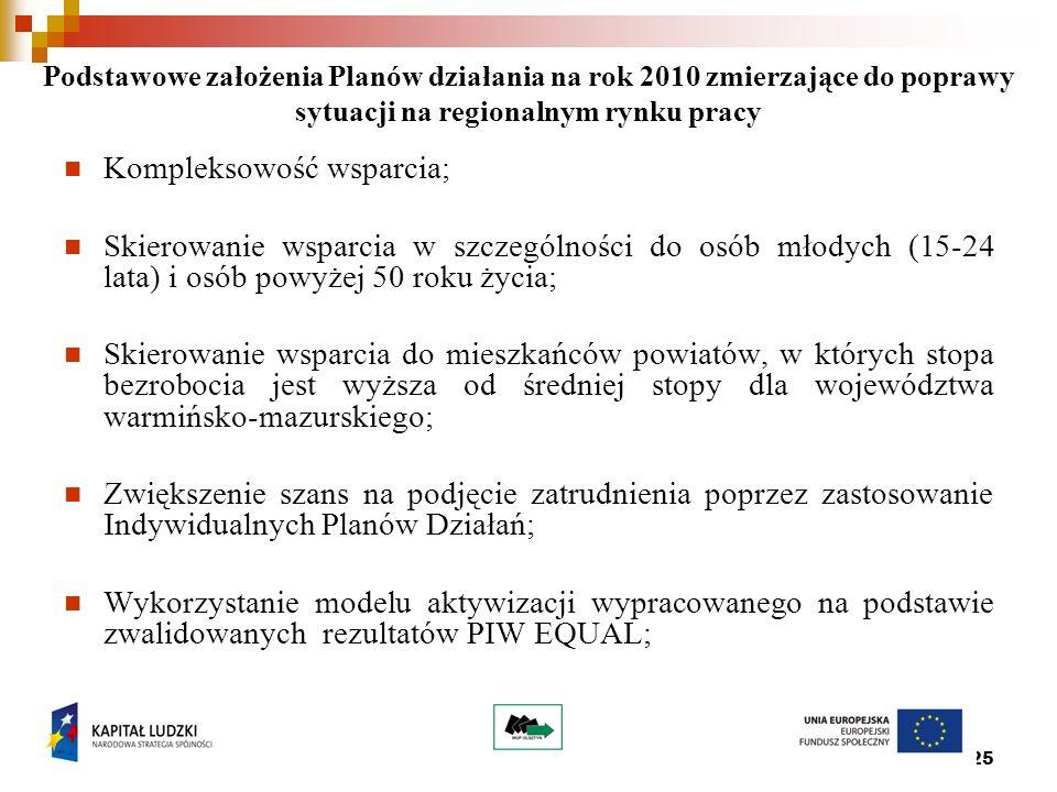 25 Podstawowe założenia Planów działania na rok 2010 zmierzające do poprawy sytuacji na regionalnym rynku pracy Kompleksowość wsparcia; Skierowanie wsparcia w szczególności do osób młodych (15-24 lata) i osób powyżej 50 roku życia; Skierowanie wsparcia do mieszkańców powiatów, w których stopa bezrobocia jest wyższa od średniej stopy dla województwa warmińsko-mazurskiego; Zwiększenie szans na podjęcie zatrudnienia poprzez zastosowanie Indywidualnych Planów Działań; Wykorzystanie modelu aktywizacji wypracowanego na podstawie zwalidowanych rezultatów PIW EQUAL;