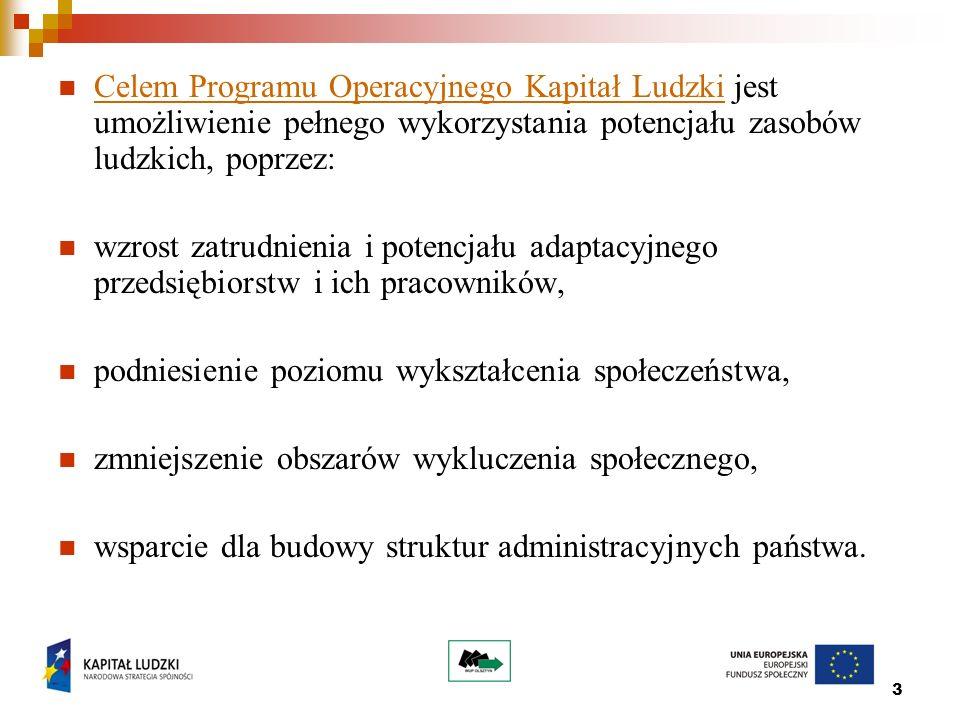 24 Podstawowe założenia Planów działania na rok 2010 zmierzające do poprawy sytuacji na regionalnym rynku pracy Zastosowanie procedury przyspieszonego wyboru projektów tzw.