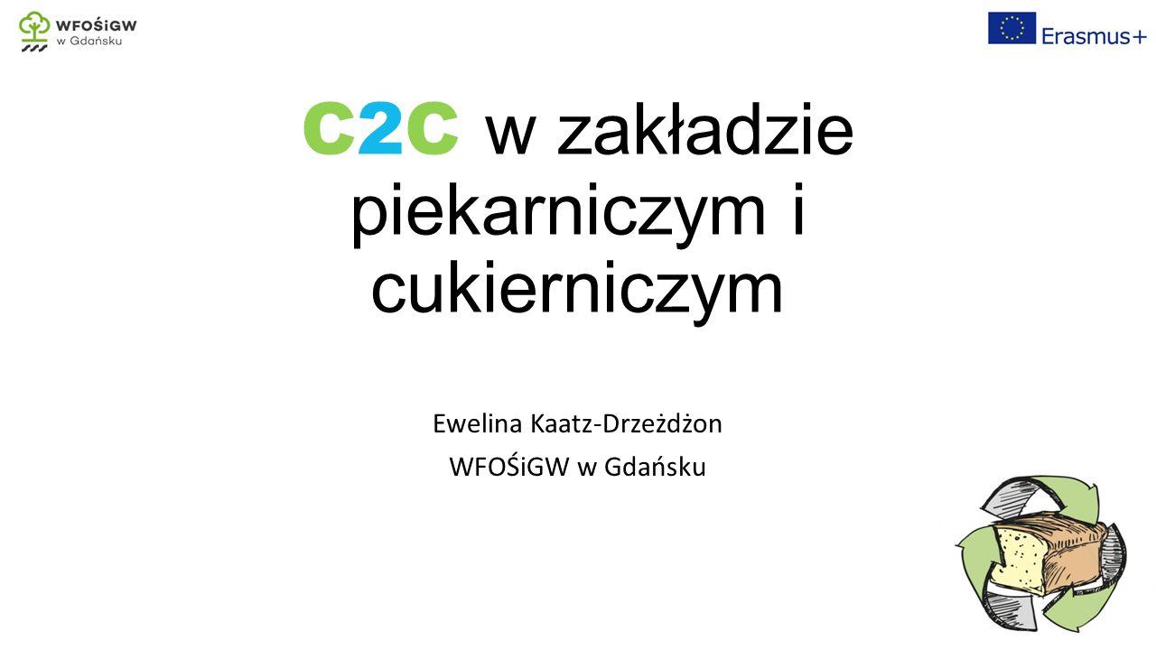 Podstawowe zasady C2C Zamykanie obiegu surowców/materiałów Odpad = Surowiec / Zasób Wykorzystanie energii odnawialnej Promowanie różnorodności (eliminacja szkodliwych związków chemicznych)