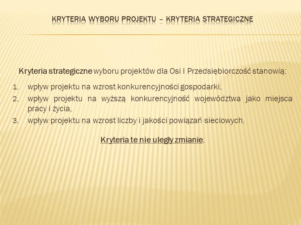 Kryteria strategiczne wyboru projektów dla Osi I Przedsiębiorczość stanowią: 1.