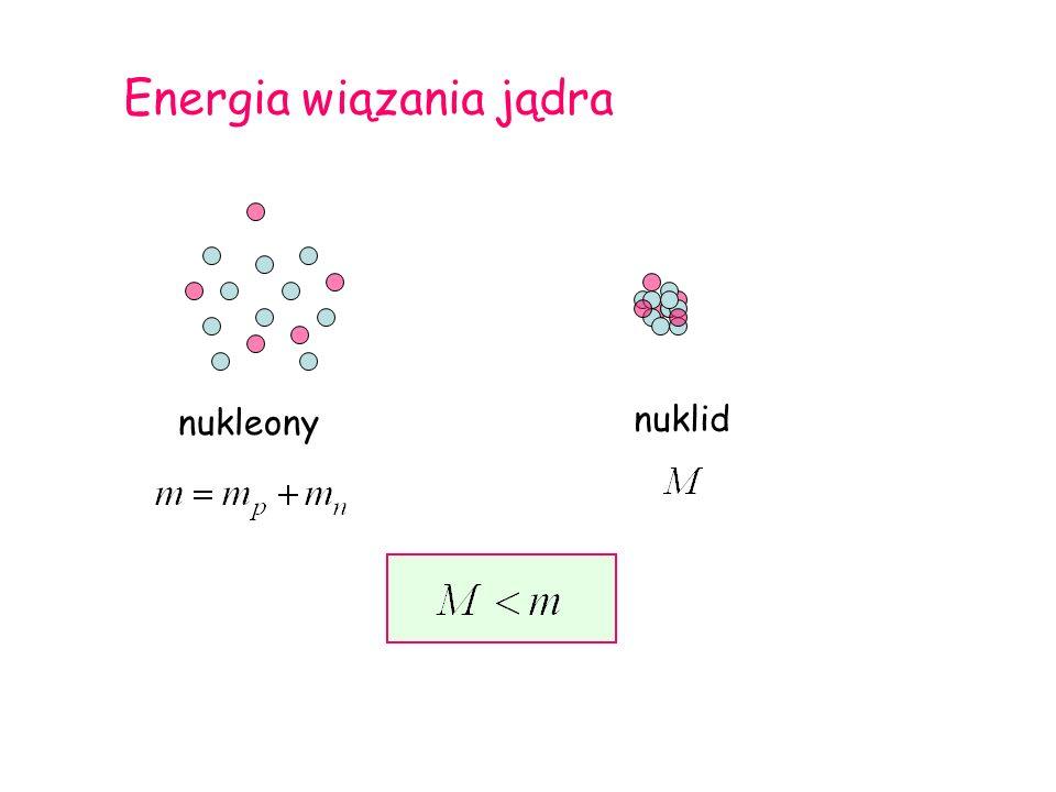 Energia wiązania jądra nukleony nuklid