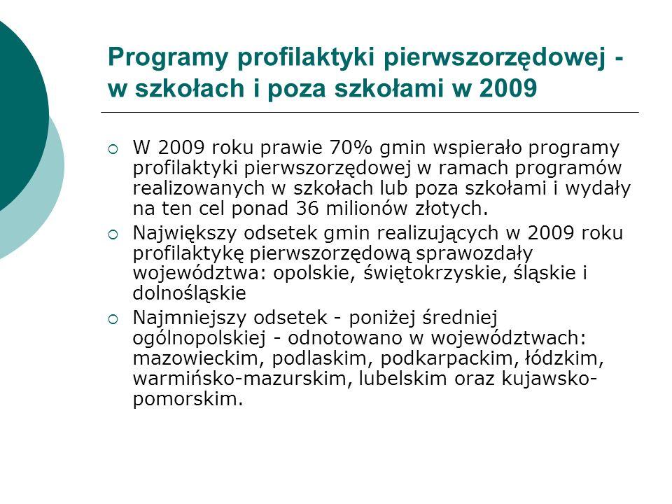 Programy profilaktyki pierwszorzędowej - w szkołach i poza szkołami w 2009  W 2009 roku prawie 70% gmin wspierało programy profilaktyki pierwszorzędo