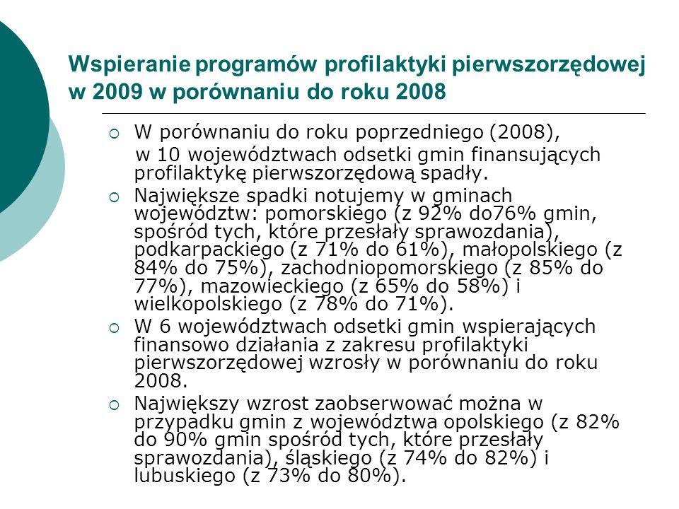 Wspieranie programów profilaktyki pierwszorzędowej w 2009 w porównaniu do roku 2008  W porównaniu do roku poprzedniego (2008), w 10 województwach ods