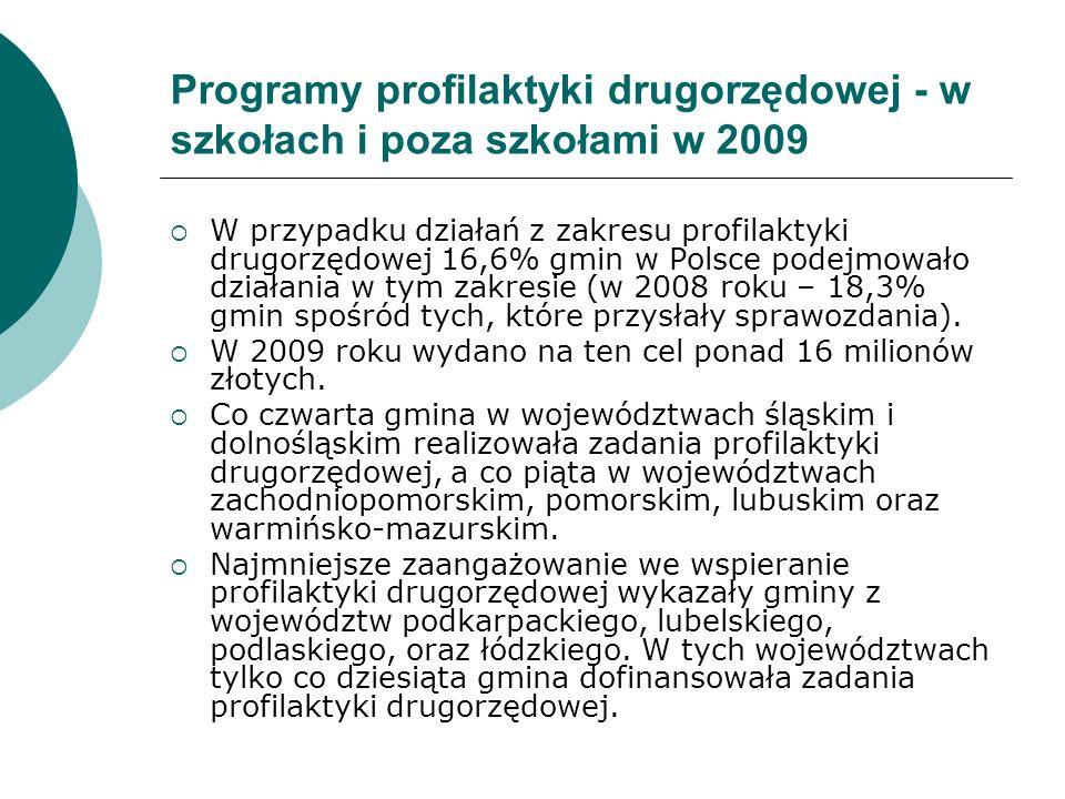 Programy profilaktyki drugorzędowej - w szkołach i poza szkołami w 2009  W przypadku działań z zakresu profilaktyki drugorzędowej 16,6% gmin w Polsce