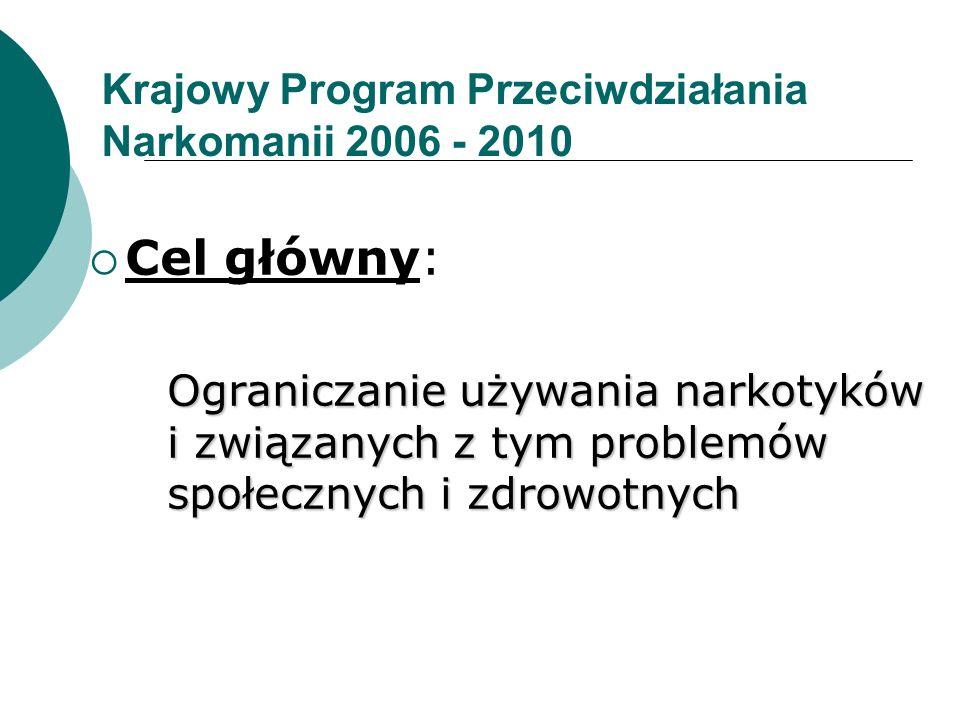 Krajowy Program Przeciwdziałania Narkomanii 2006 - 2010  Cel główny: Ograniczanie używania narkotyków i związanych z tym problemów społecznych i zdro