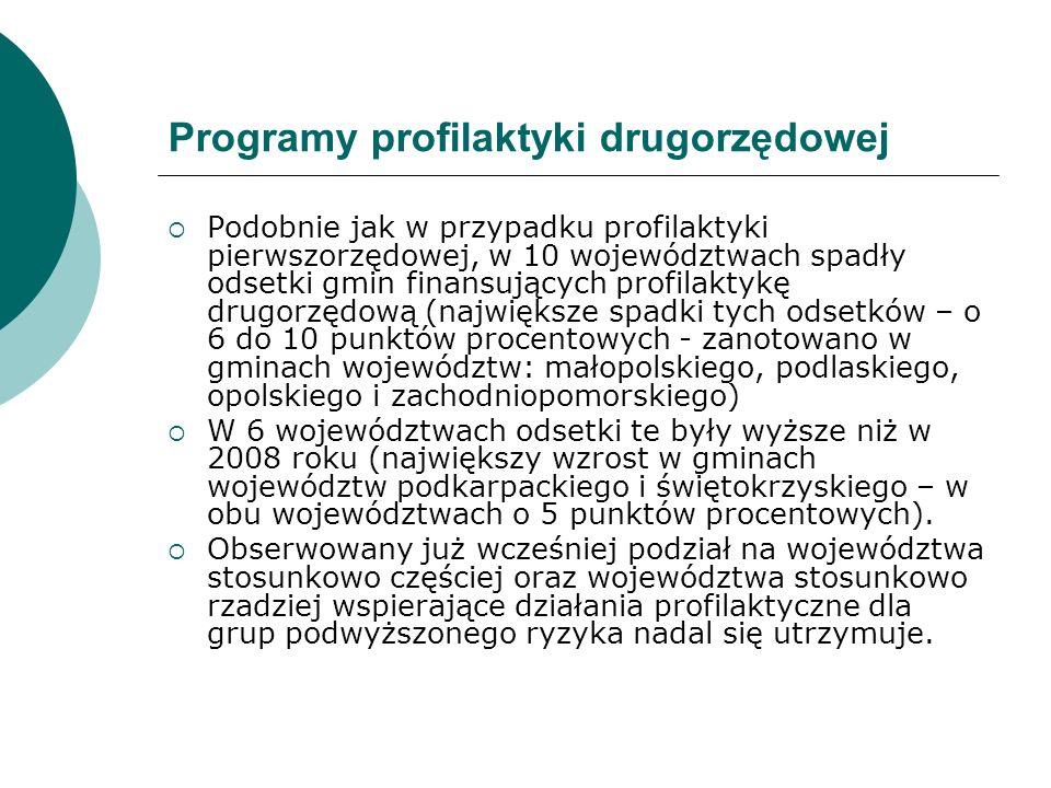 Programy profilaktyki drugorzędowej  Podobnie jak w przypadku profilaktyki pierwszorzędowej, w 10 województwach spadły odsetki gmin finansujących pro