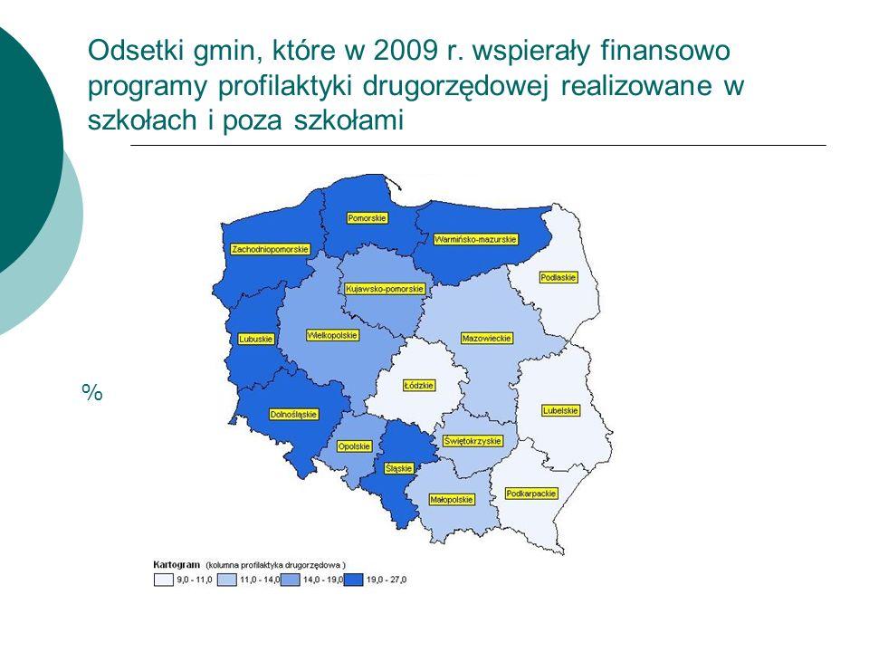 Odsetki gmin, które w 2009 r. wspierały finansowo programy profilaktyki drugorzędowej realizowane w szkołach i poza szkołami %