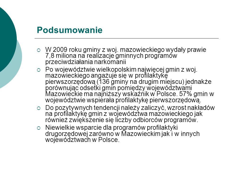 Podsumowanie  W 2009 roku gminy z woj. mazowieckiego wydały prawie 7,8 miliona na realizacje gminnych programów przeciwdziałania narkomanii  Po woje