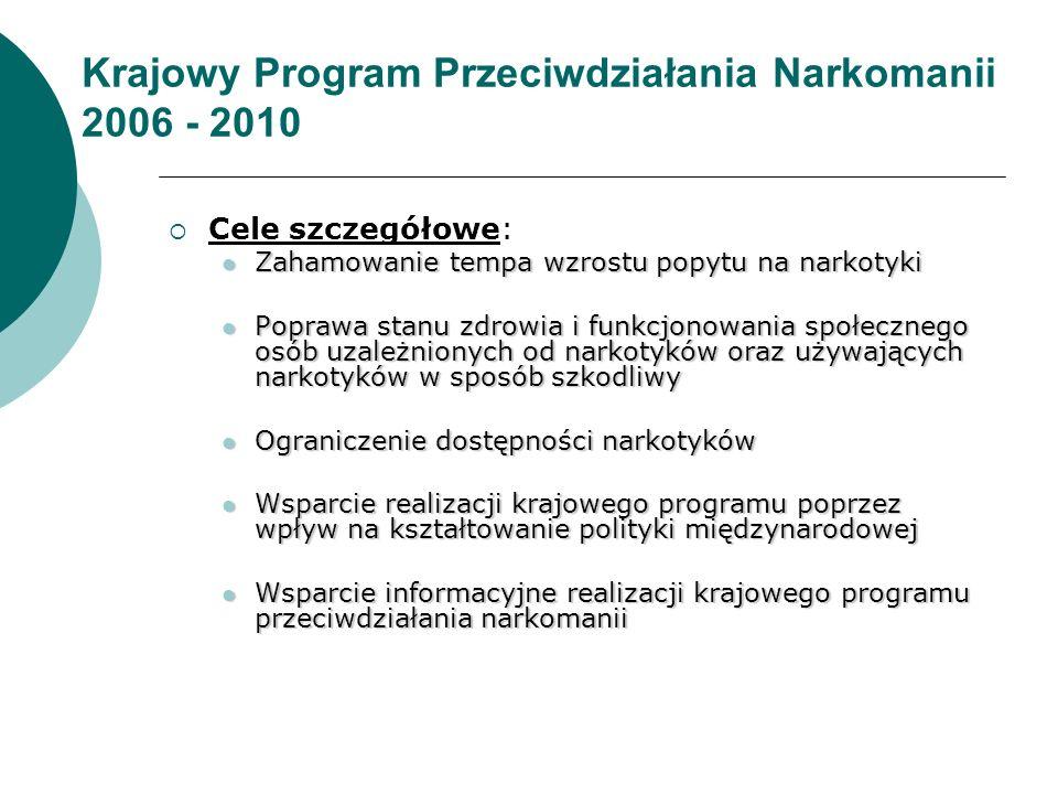  Cele szczegółowe: Zahamowanie tempa wzrostu popytu na narkotyki Zahamowanie tempa wzrostu popytu na narkotyki Poprawa stanu zdrowia i funkcjonowania